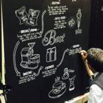 Matthew Algie Chalk Artist
